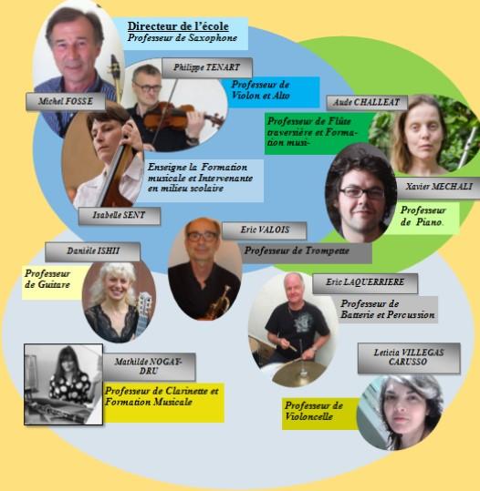 Les professeurs de l'école de musique de CHEVRIERES